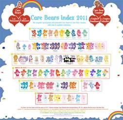 care bears names calendar template