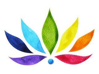lotus flower chakra best 25 chakra ideas on chakra symbols