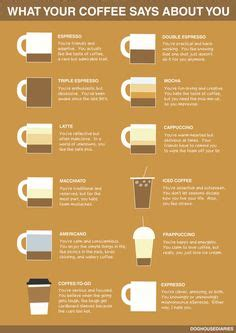 what your coffee says about you 1000 images about let s drink coffee on pinterest