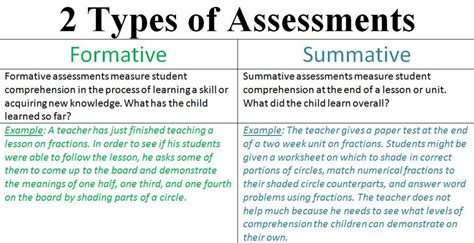 summative assessment template summative assessment exles world of exle