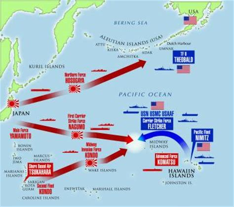 warfare featured articles the battle of midway