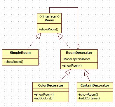 composite pattern exles java composite design pattern in java java2blog