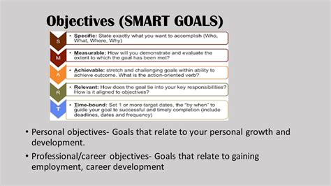 objectives for career development personal marketing plan ppt