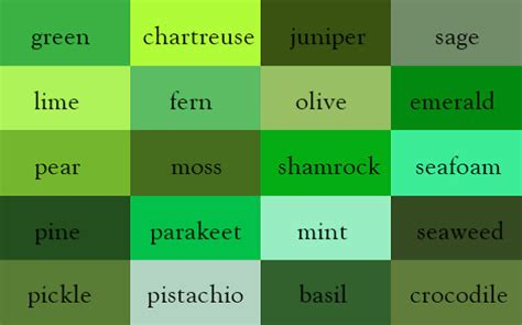 shades of green color chart broaden your color vocabulary with this color thesaurus by