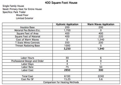 400 sq feet 400 sq ft house joy studio design gallery best design