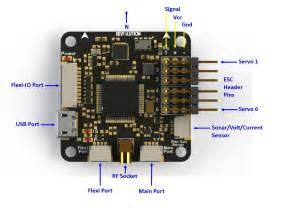 kontroler lotu openpilot cc3d uniwersalny autopilot
