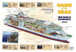 Oasis Of The Seas Floor Plan by Smoak Cruise Pictures Page