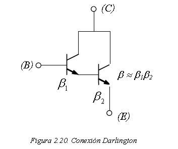 transistor darlington de potencia transistor darlington funcionamiento 28 images los transistores proyecto investigaci 243 n