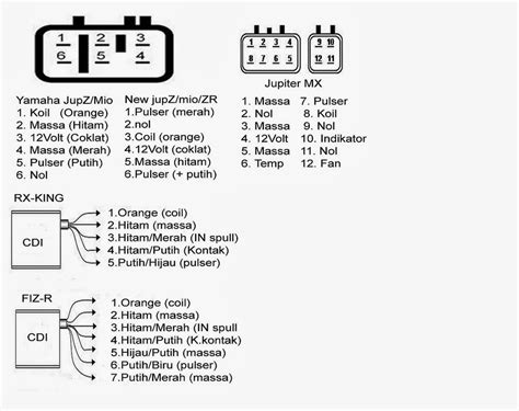 wiring diagram kelistrikan rx king image collections