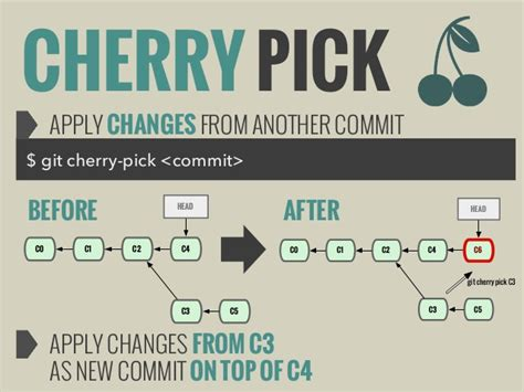 git tutorial cherry pick git get ready to use it