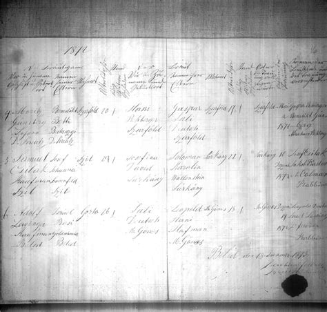 Hungarian Marriage Records Marriage Genealogy Bringing Our Past Present Together