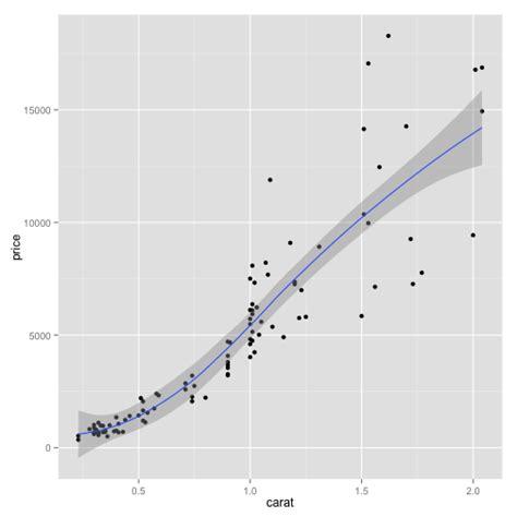python ggplot themes python matplotlib equivalent to ggplot geom ribbon