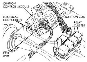 Is The Ignition Coil Part Of The Powertrain Repair Guides 1988 96 Electronic Distributor Ignition