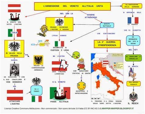 mappa concettuale l impero austro ungarico e europa mappa concettuale 2 176 guerra d indipendenza scuolissima