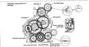 Isuzu Diesel Timing Timing Marks 4hf1 Isuzu 4hf1 Timing Alignment