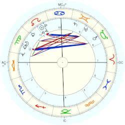 laura harrier birth chart laura biagiotti horoscope for birth date 4 august 1943