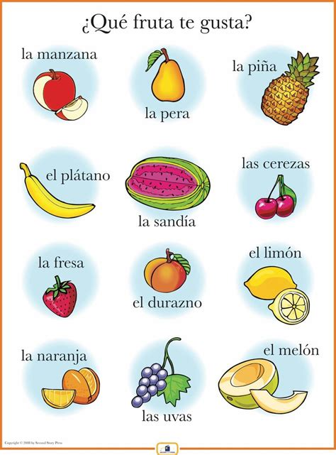printable fruit poster spanish fruits poster italian french and spanish