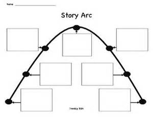 story arc writer s workshop student the o jays and