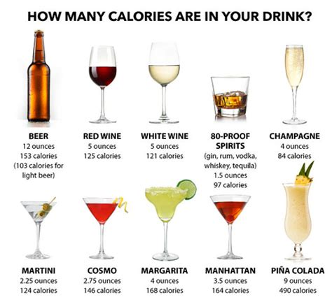 calories in white wine and nutrition facts for white wine styles varieties