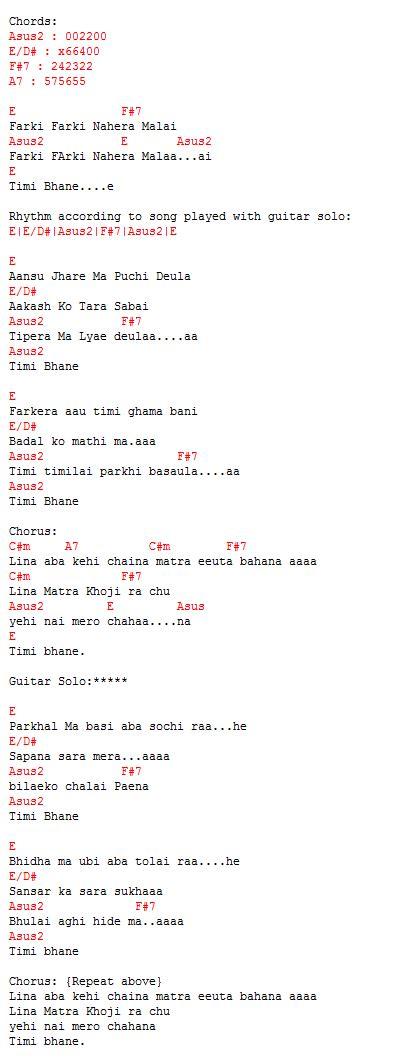 Beautiful Guitar Chords Nepali Songs Component - Beginner Guitar ...
