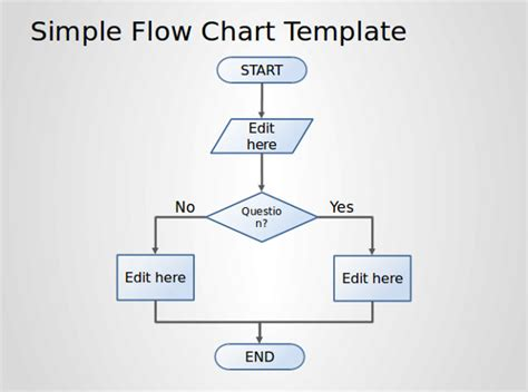 Flow Chart Template Ppt by Ppt Flowchart Template Pertamini Co