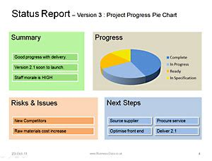 status template be clear amp successful with status reports