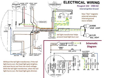 wiring diagram 1978 vespa piaggio get free image about