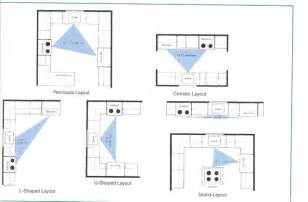 attractive L Shaped Kitchen Layouts With Island #1: fancy-l-shaped-kitchen-floor-plans-with-island-2972-downlinesco.jpg