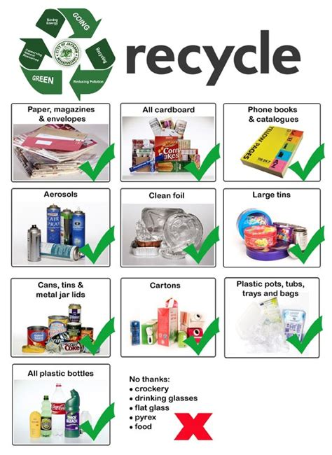 Recycled Labels To Combat Junk Mail by City Of Jackson Ms Official Website Residential