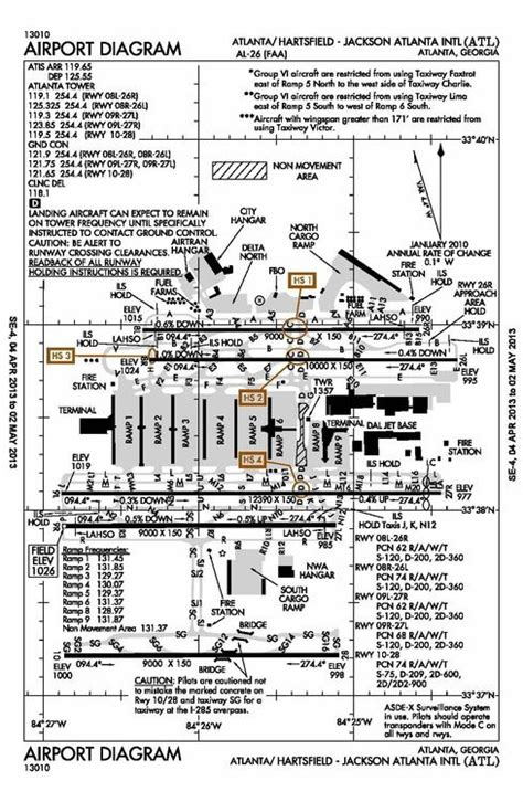 Atlanta Airport Section by Atlanta Airport Layout Diagram Pictures To Pin On Pinsdaddy