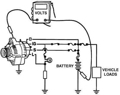 how does a diode work in a car charging systems practice questions