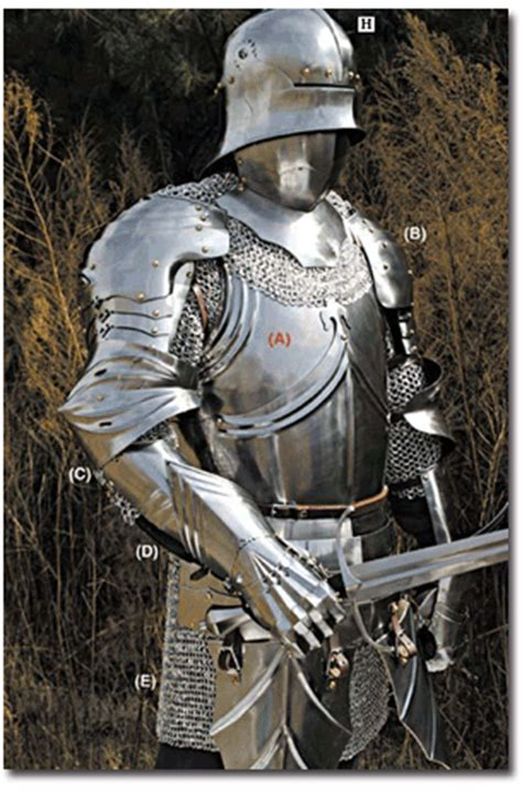 medieval armor and weapons [pictures] echomon