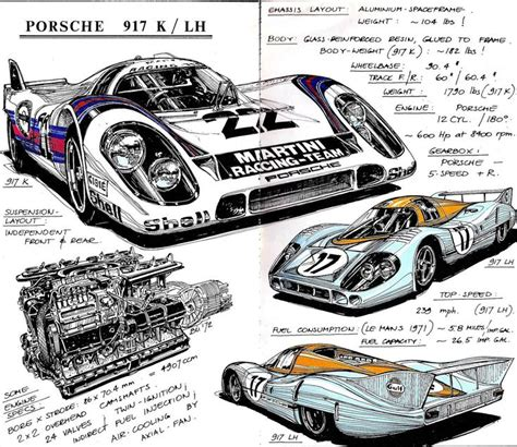 Porsche 917 Sketches Of Success by 917 Specs Sheet And Drawings Porsche 917