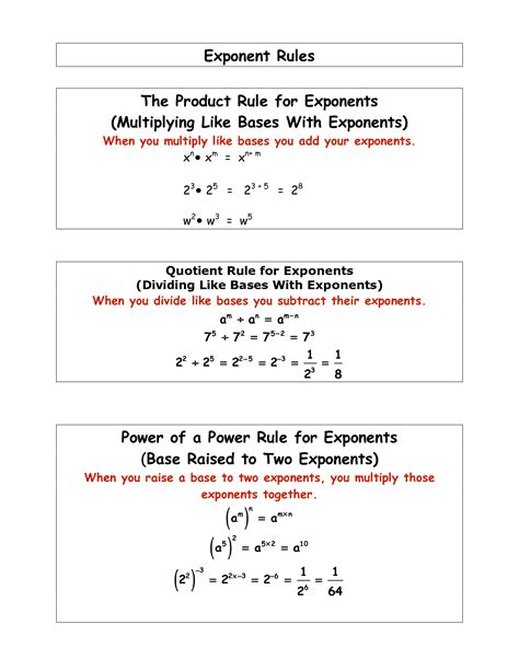printable math worksheets power rule 5 best images of printable exponent rules rules for