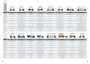 Parking Garage Design Standards maverick golf carts 2016
