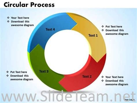 process powerpoint template 4 steps cyclic process diagram powerpoint diagram