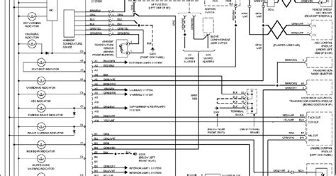 volvo instrument panel wiring diagrams wiring automotive