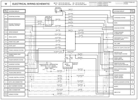 2004 Kia Optima Wiring Diagram Wiring Diagram For 2004 Kia Spectra Get Free Image About