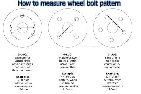 wheel wheel bolt pattern