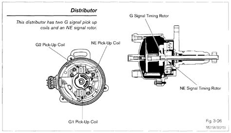 3sgte ecu wiring diagram ca18det wiring diagram wiring