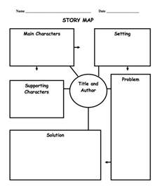 story template story map template cyberuse