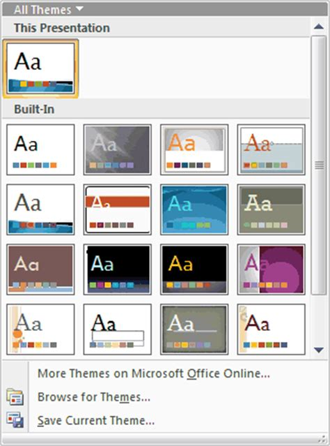 themes powerpoint 2007 microsoft the evolution of themes powerpoint tutorials