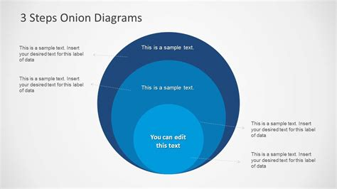 3 steps onion diagrams for powerpoint slidemodel