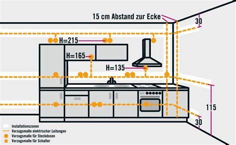 Fliesen Entfernen Werkzeug 403 by Stromleitungen Neu Verlegen Suche Haus