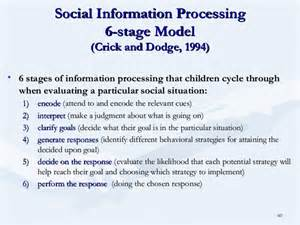 Crick And Dodge Njea Integraing Social Skills Into The Classroom 2015