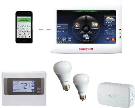 introducing home automation packages that fit your