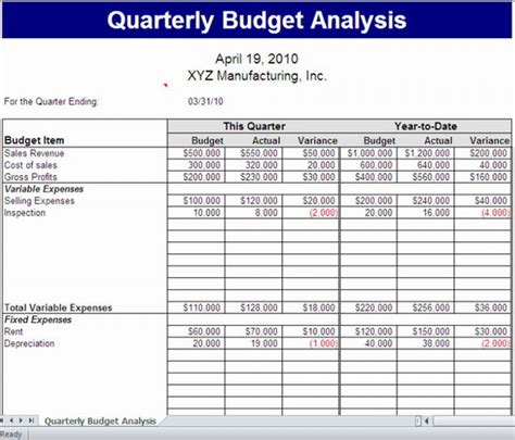 Church Budget Report Excel Template Best Photos Of Microsoft Church Budget Church Budget