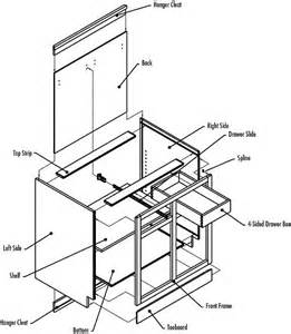 Cabinet Parts Com Kitchen Cabinet Parts Bottom Of Cabinet 187 Design And Ideas