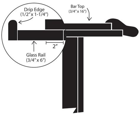 bar top overhang dimensions standard bar dimensions specifications diy