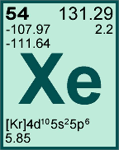 Xe On Periodic Table by The Gallery For Gt Xenon On The Periodic Table